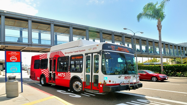 Over the past decade, MTS has converted 94 percent of its fleet of 612 fixed-route diesel buses to CNG, which has reduced emissions by 95 percent since 2002.
